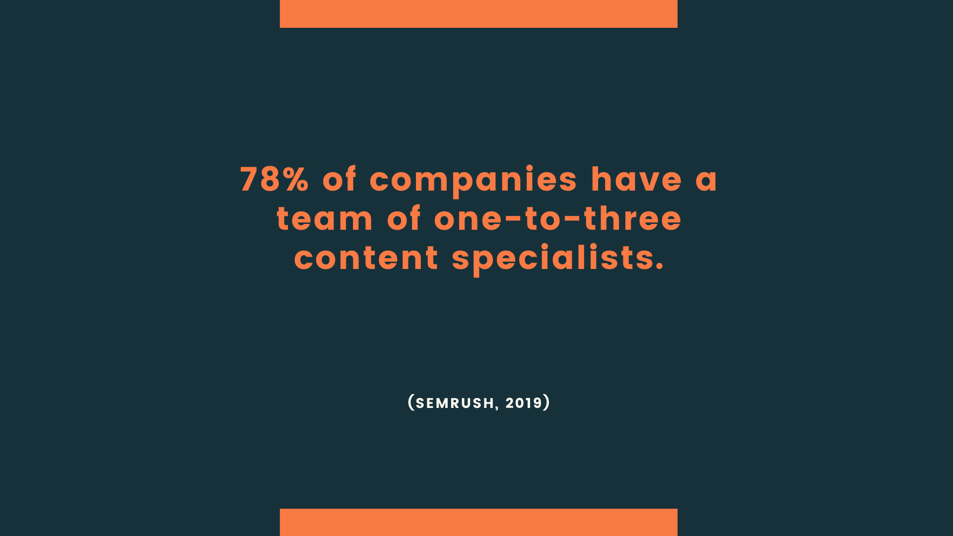 78% of companies have a team of one-to-three content specialists - Agency Jet