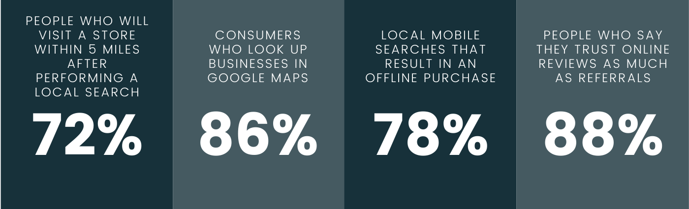 Local SEO stats _ Agency Jet