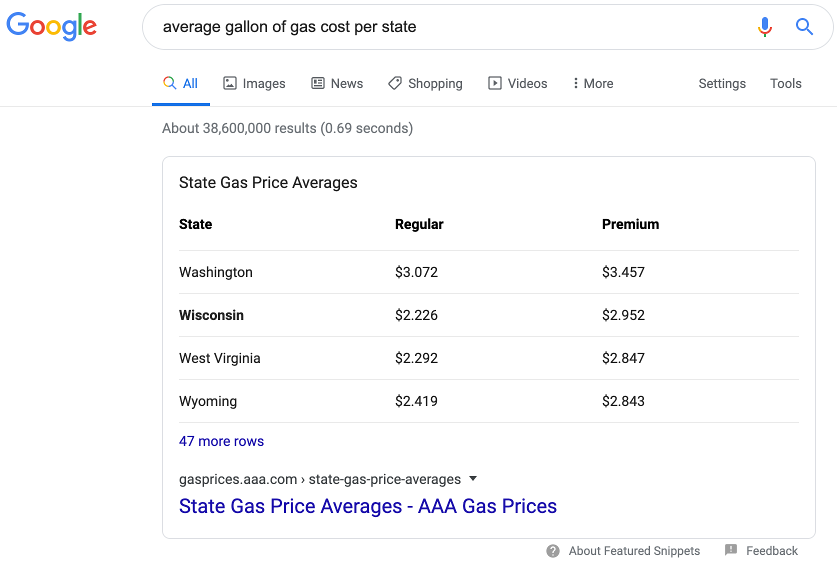 average gallon of gas cost per state - Google Search
