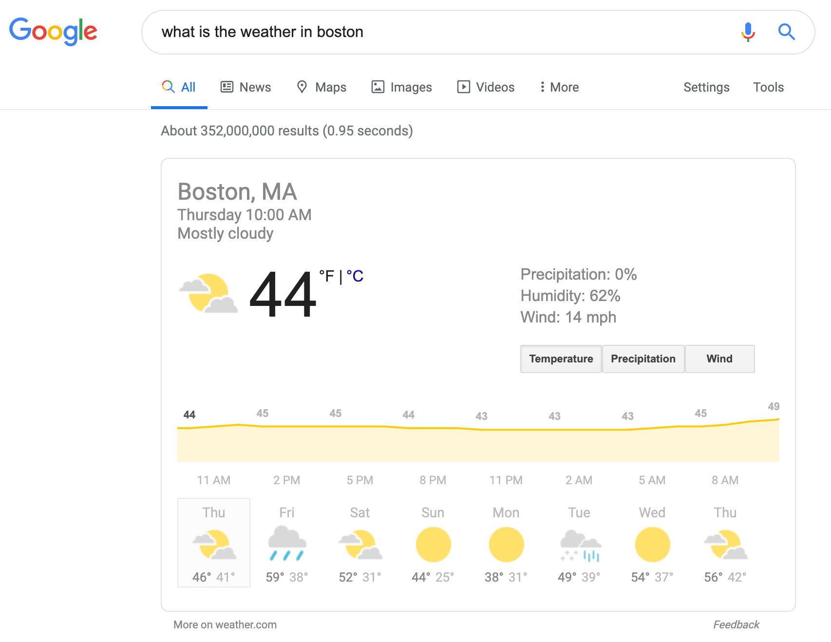 what is the weather in boston - Google Search