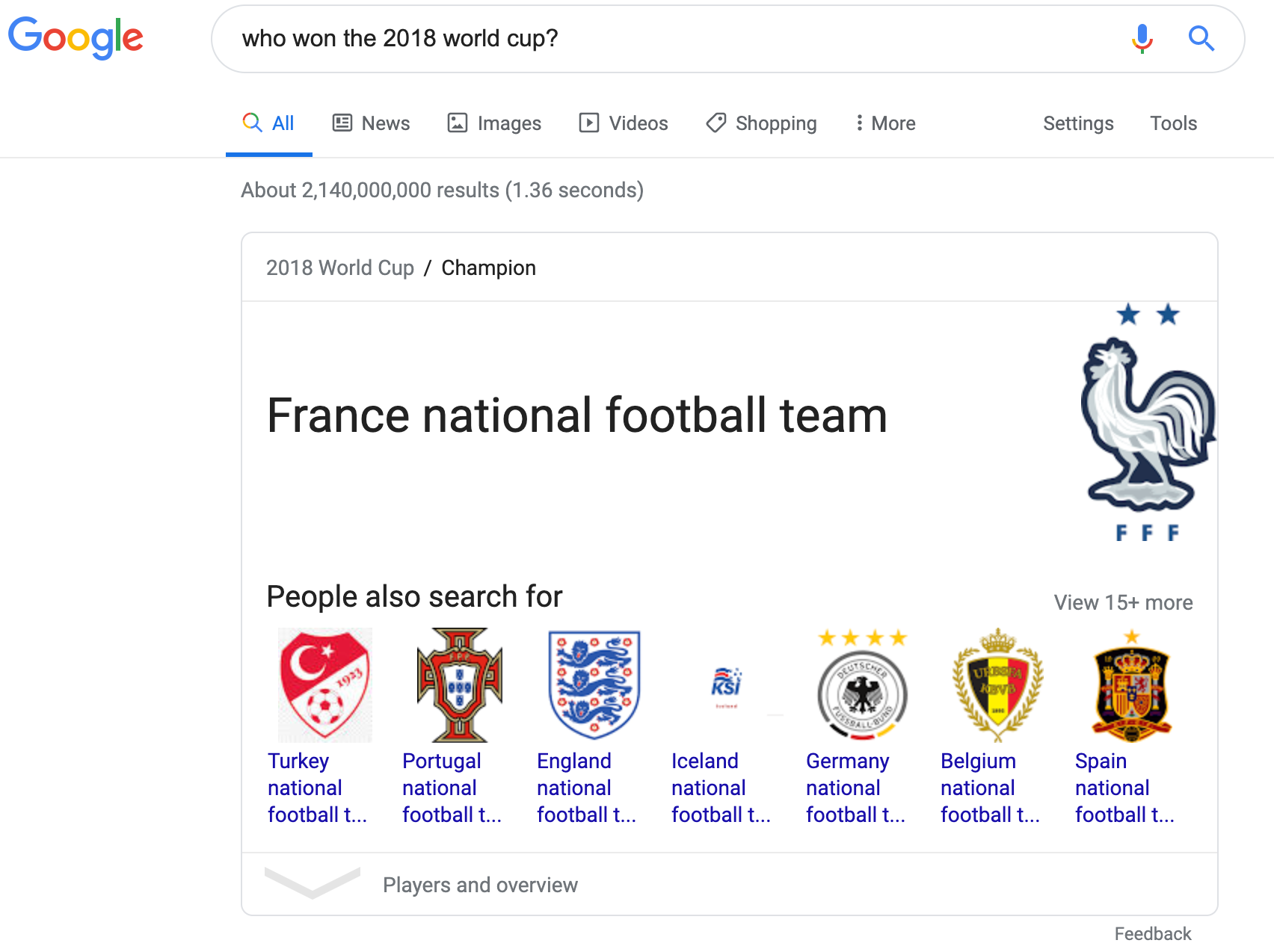 who won the 2018 world cup  - Google Search